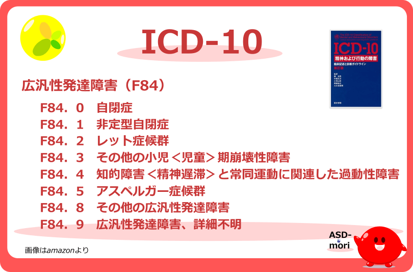 ICD-10_広汎性発達障害