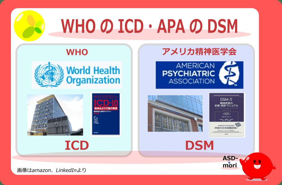 WHOのICD・APAのDSM
