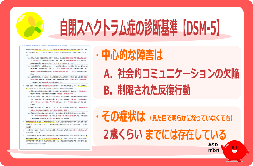 自閉スペクトラム症(自閉症)の診断基準(DSM-5)