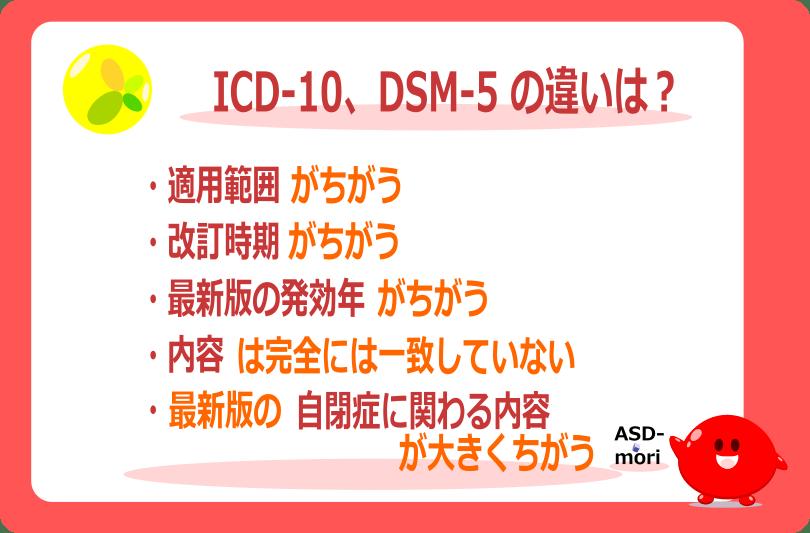 ICD-10、DSM-5 の違いは?