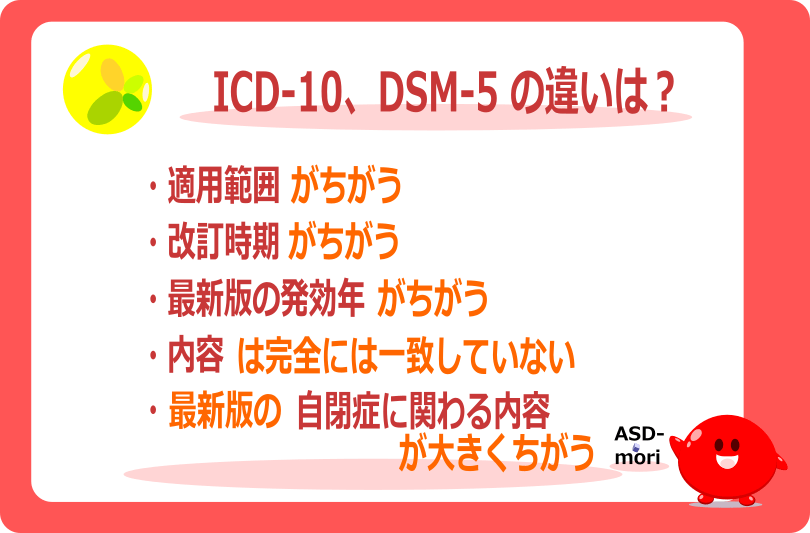 icd10 2013 購入
