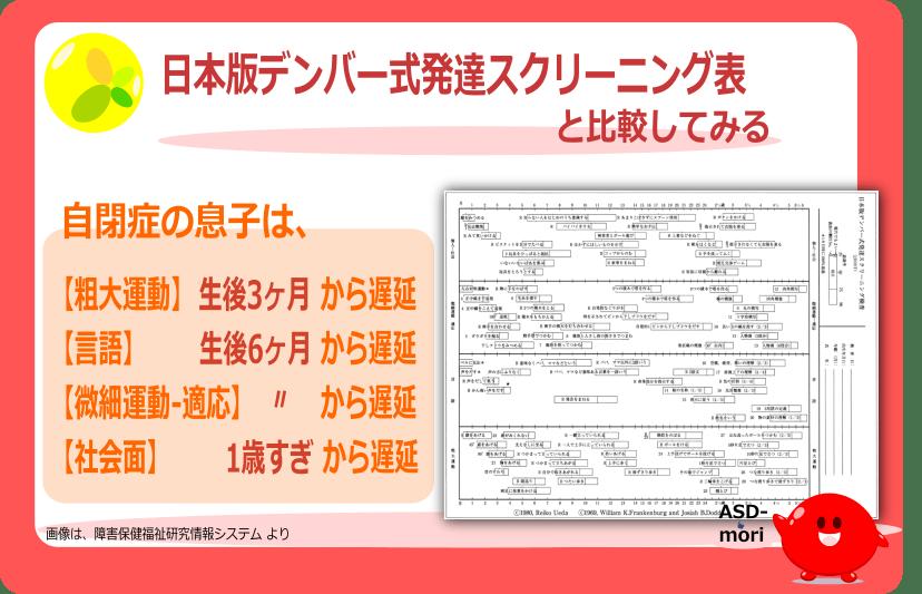 日本版デンバー式発達スクリーニング(JDDST)の表と比較してみる