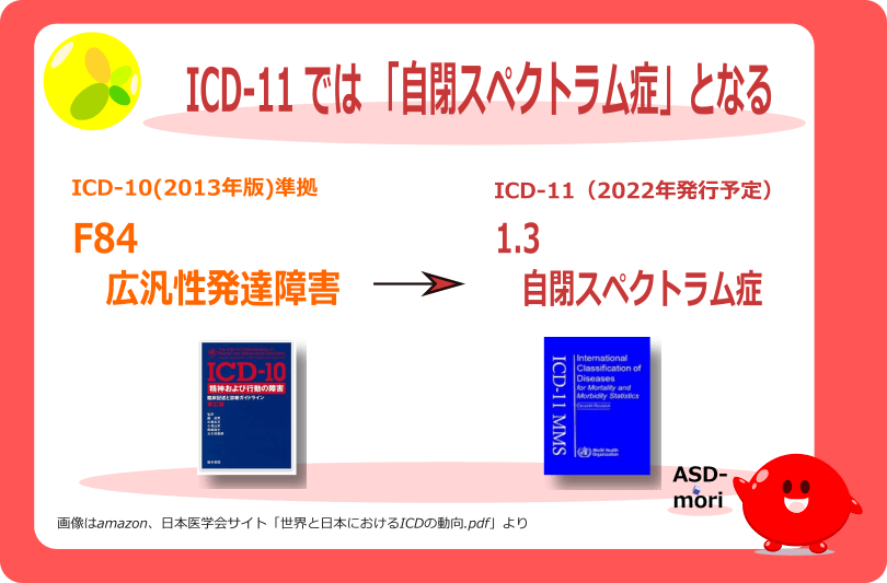 ICD-11では「自閉スペクトラム症」となる