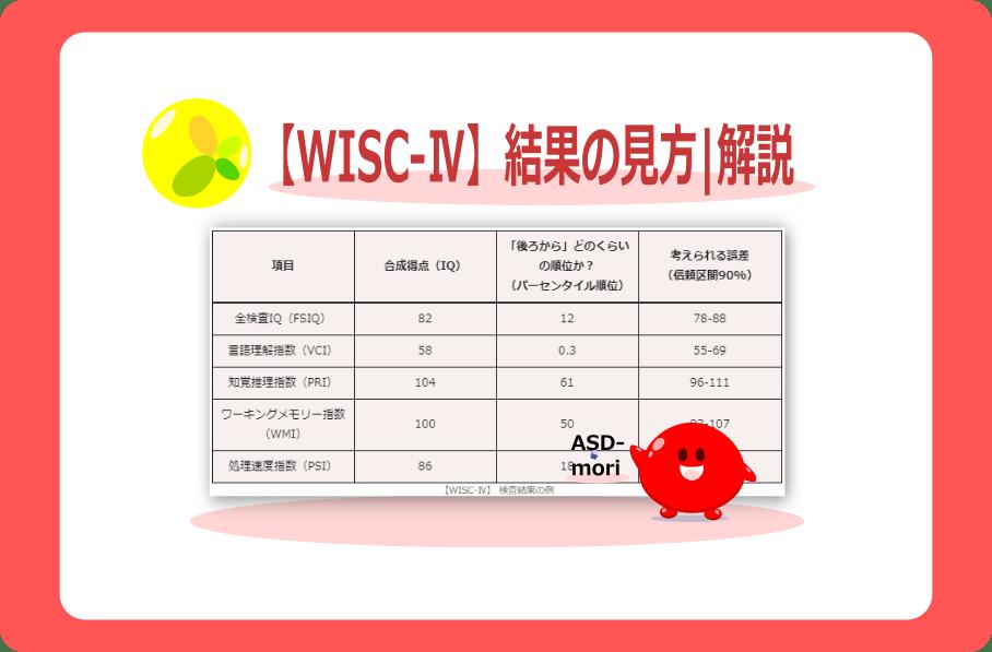 WISC-Ⅳ_結果の見方_わかりやすい解説