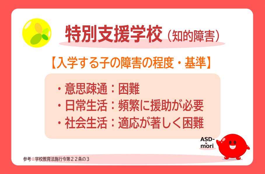 特別支援学校_入学基準